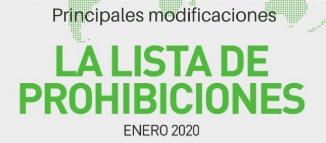 Dopaje - Prohibiciones 2020