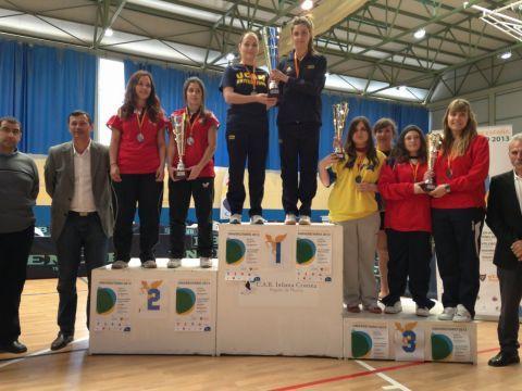 Podio de equipos femenino. (Foto: UCAM)