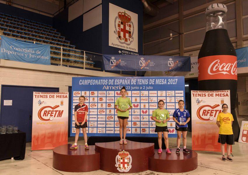 Podio femenino del Campeonato de España Benjamín 2017