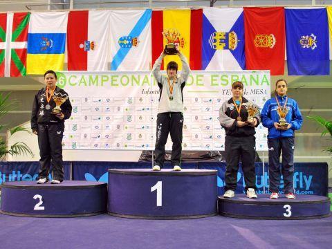 Podium Femenino Juvenil. (Foto: Guillermo López)