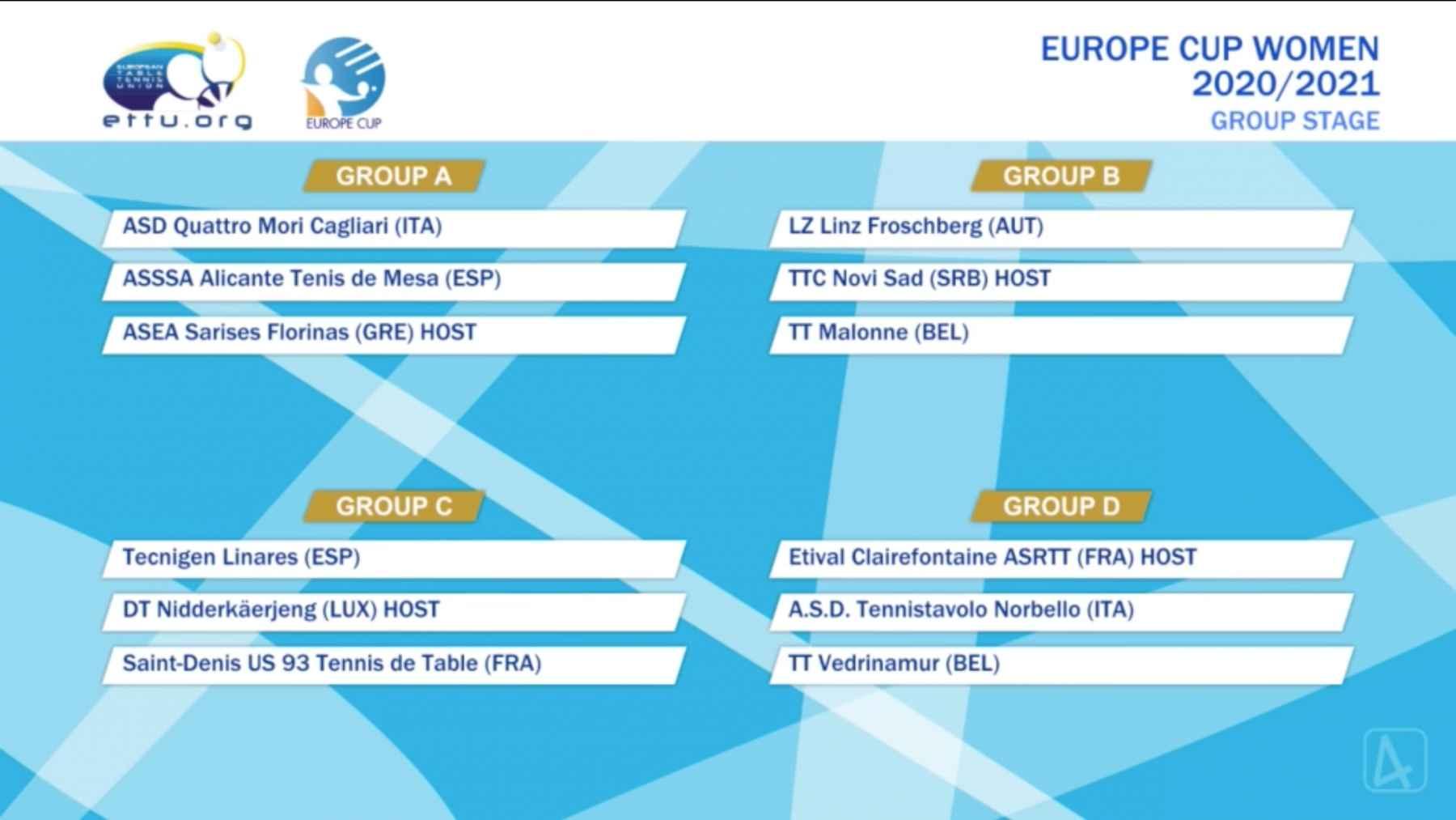 Europe Cup Women