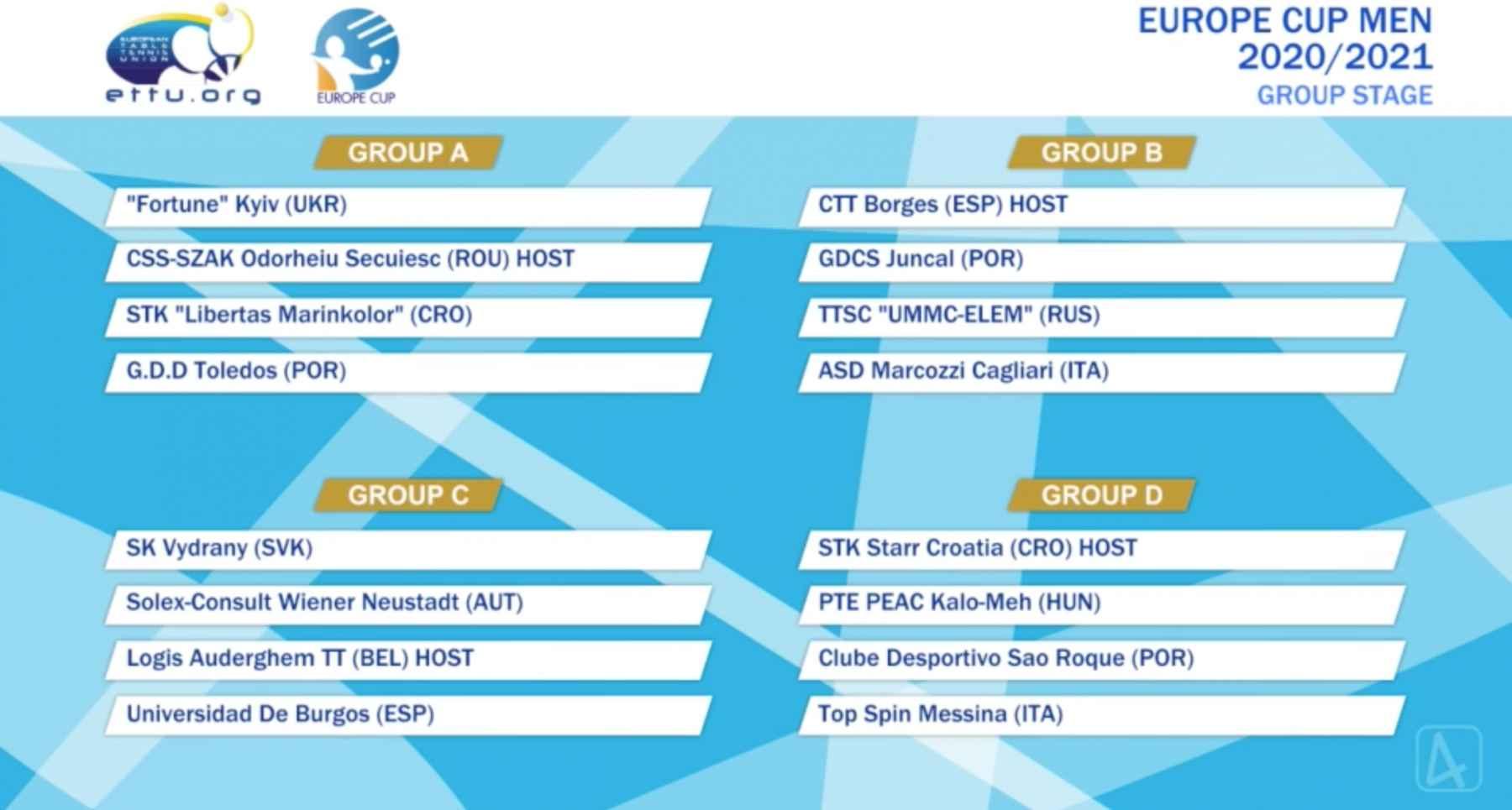 Europe Cup Men