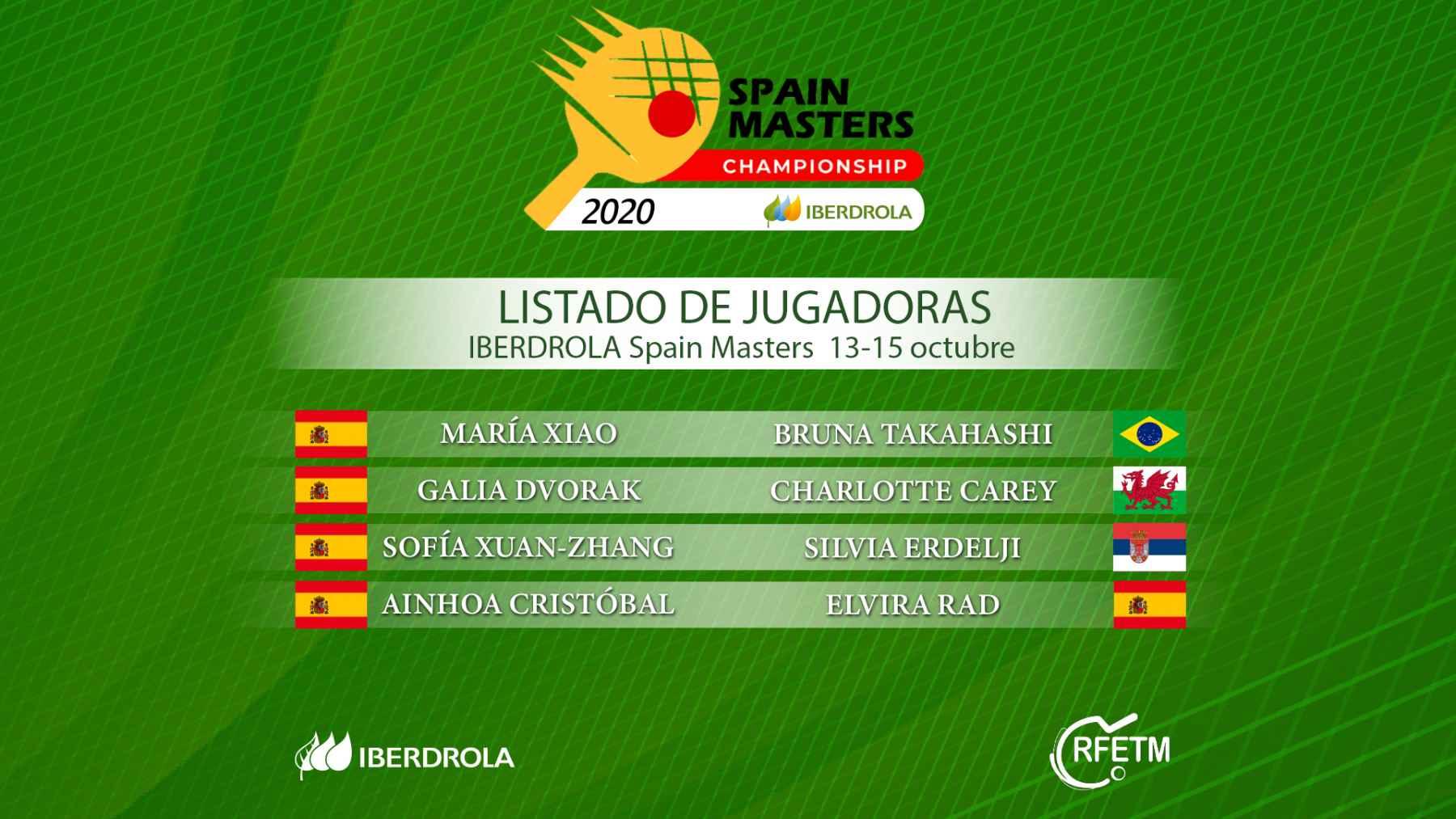 Listado oficial de deportistas I Iberdrola Spain Masters 2020