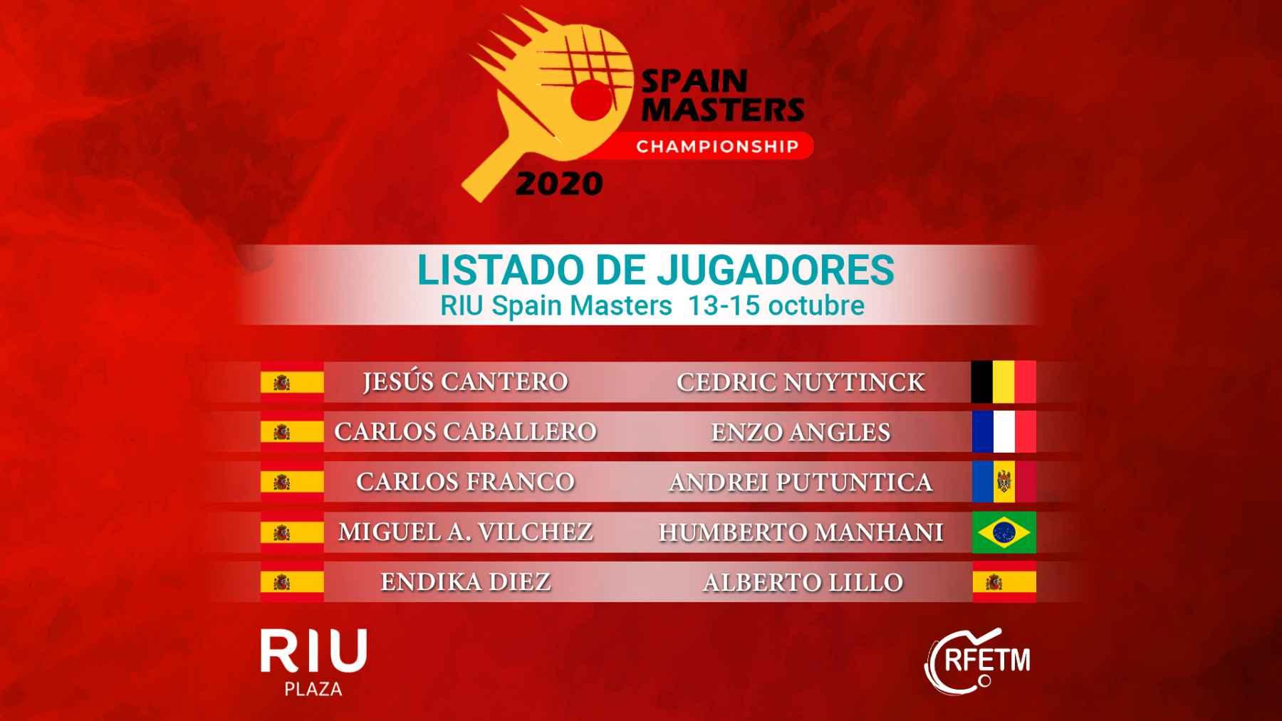 Listado oficial de deportistas I RIU Spain Masters 2020