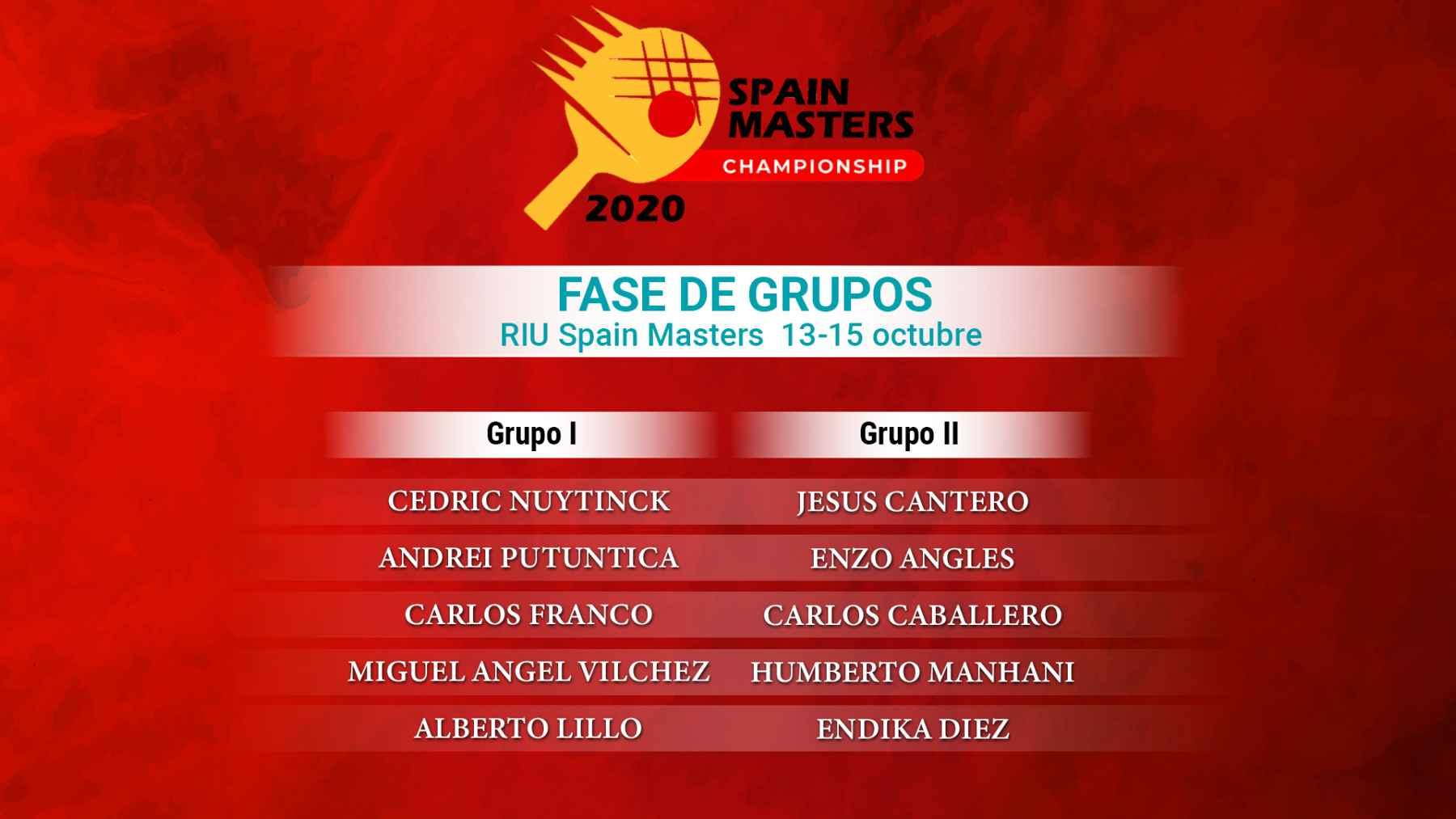 Composición Grupos RIU Spain Masters 2020