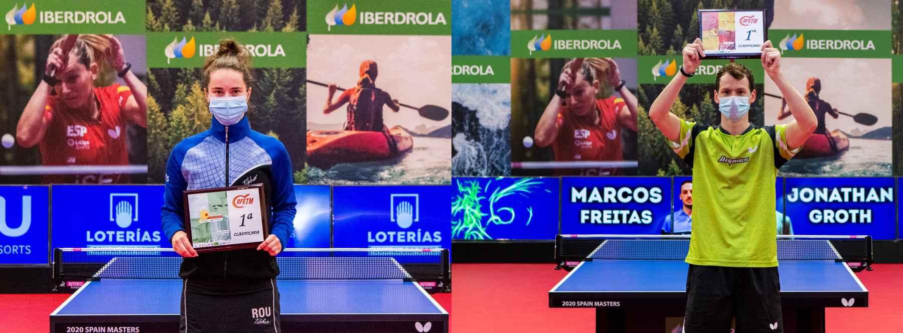 Campeones II Spain Masters 2020