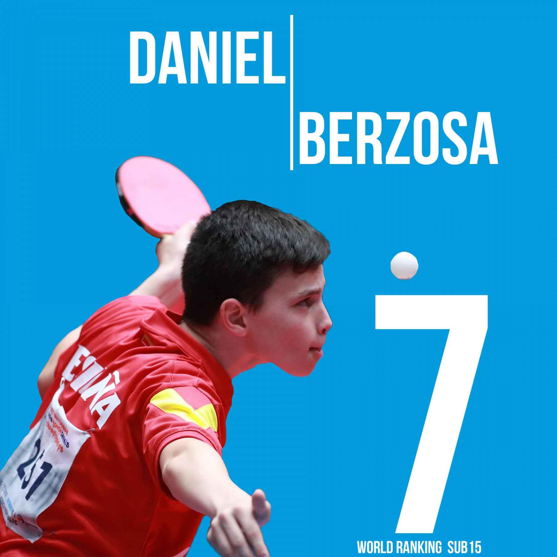 Daniel Berzosa, 7º del mundo U15