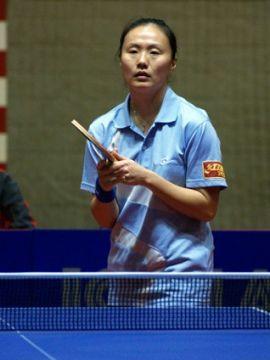 Zhu Fang.